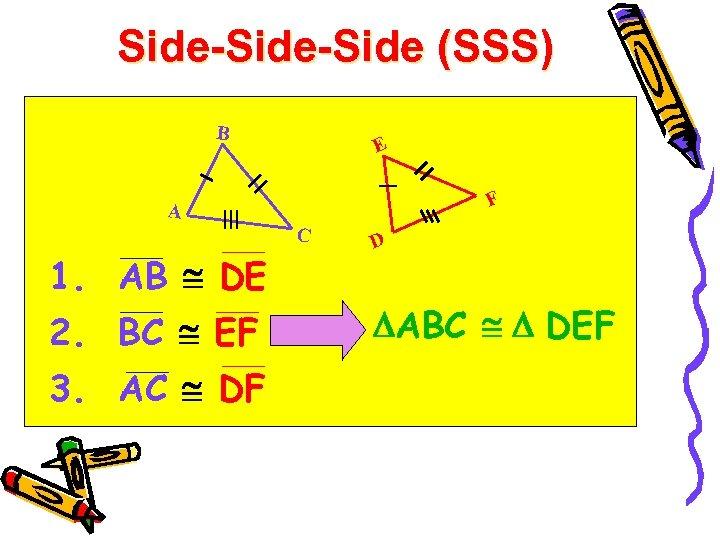 Side-Side (SSS) B E F A C 1. AB DE 2. BC EF 3.