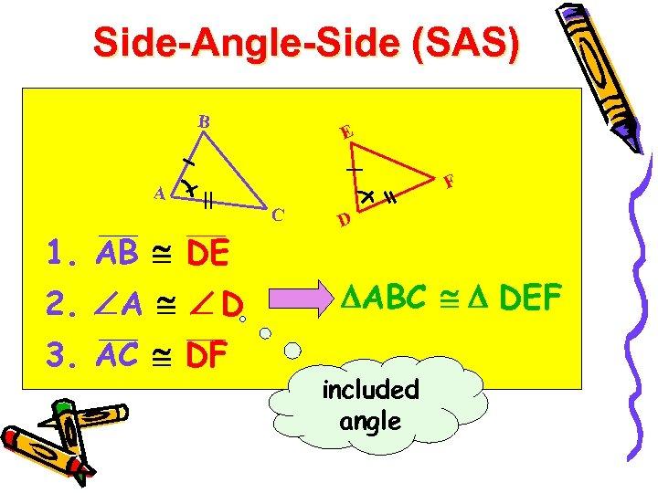 Side-Angle-Side (SAS) B E F A C 1. AB DE 2. A D 3.