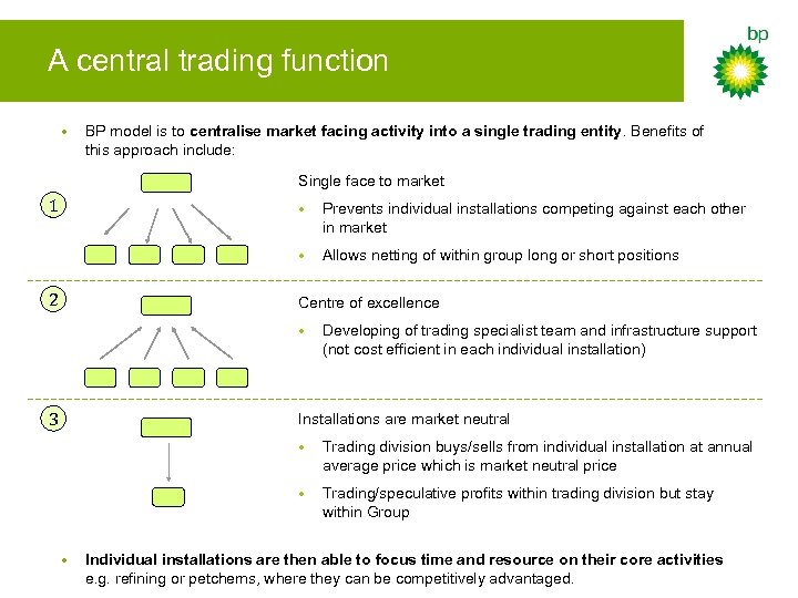 A central trading function • BP model is to centralise market facing activity into