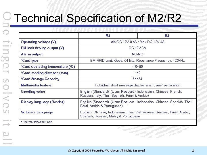 Technical Specification of M 2/R 2 M 2 Operating voltage (V) Idle: DC 12