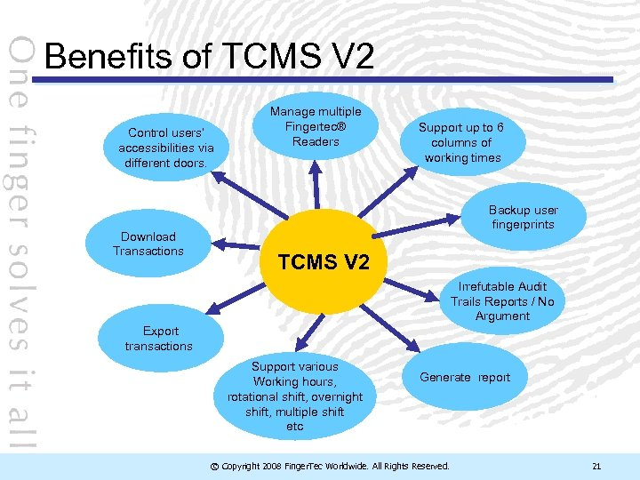 Benefits of TCMS V 2 Control users' accessibilities via different doors. Download Transactions Manage