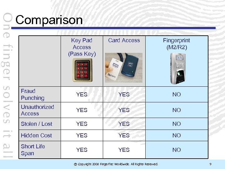 Comparison Key Pad Access (Pass Key) Card Access Fingerprint (M 2/R 2) Fraud Punching