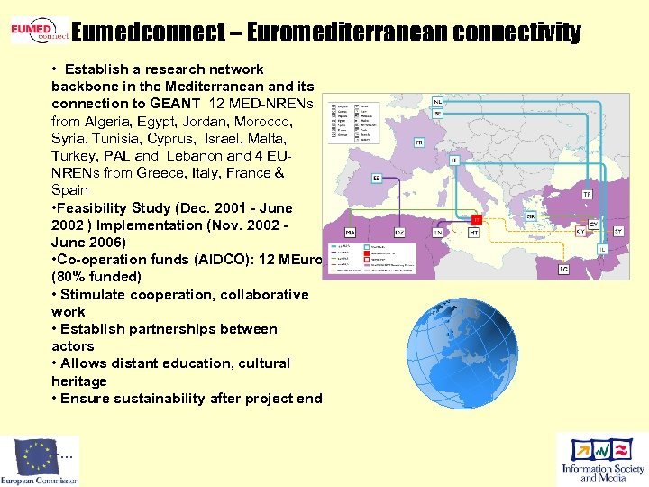 Eumedconnect – Euromediterranean connectivity • Establish a research network backbone in the Mediterranean and
