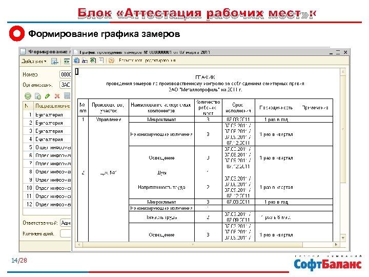 Блок «Аттестация рабочих мест» : Формирование графика замеров 14/28