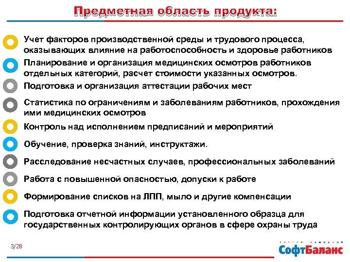 Предметная область продукта: Учет факторов производственной среды и трудового процесса, оказывающих влияние на работоспособность