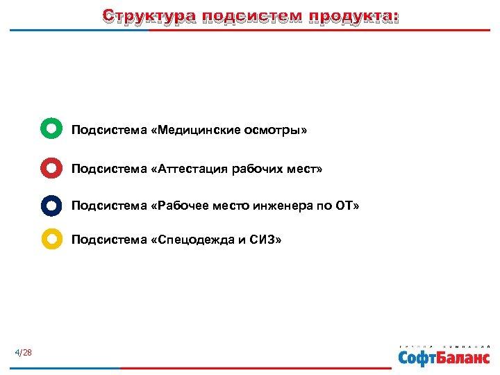 Структура подсистем продукта: Подсистема «Медицинские осмотры» Подсистема «Аттестация рабочих мест» Подсистема «Рабочее место инженера