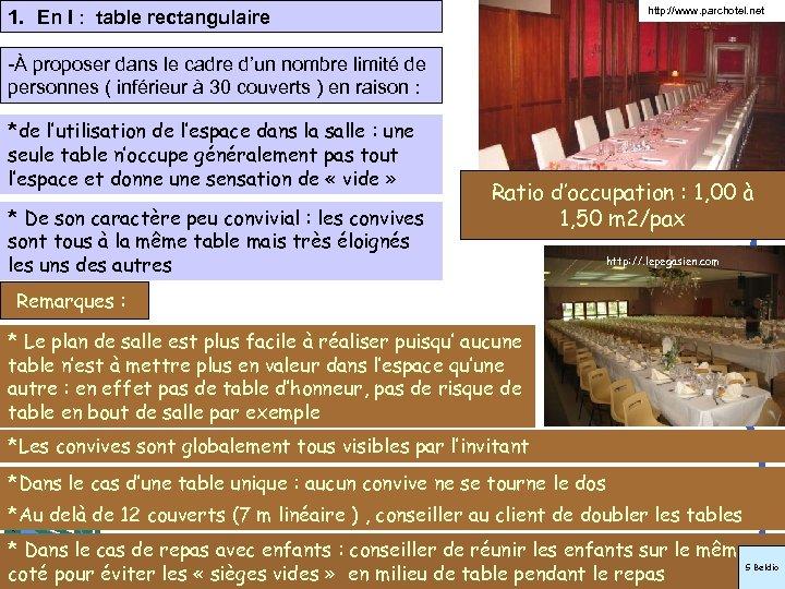 http: //www. parchotel. net 1. En I : table rectangulaire -À proposer dans le