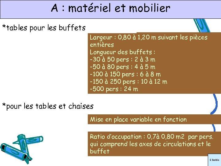 A : matériel et mobilier *tables pour les buffets Largeur : 0, 80 à