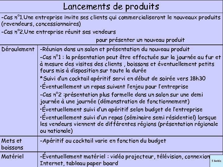 Lancements de produits -Cas n° 1. Une entreprise invite ses clients qui commercialiseront le