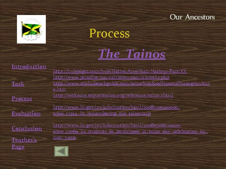 Our Ancestors Process The Tainos Introduction Task Process Evaluation Conclusion Teacher's Page http: //hubpages.