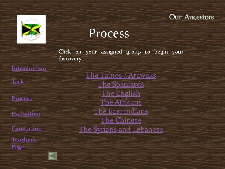 Our Ancestors Process Click on your assigned group to begin your discovery. Introduction Task