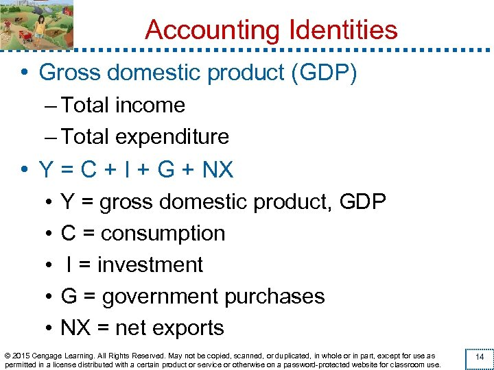 Accounting Identities • Gross domestic product (GDP) – Total income – Total expenditure •