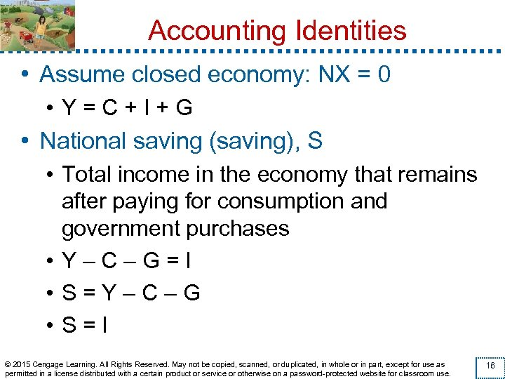 Accounting Identities • Assume closed economy: NX = 0 • Y=C+I+G • National saving