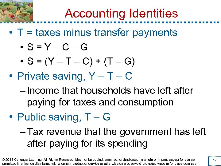 Accounting Identities • T = taxes minus transfer payments • S=Y–C–G • S =