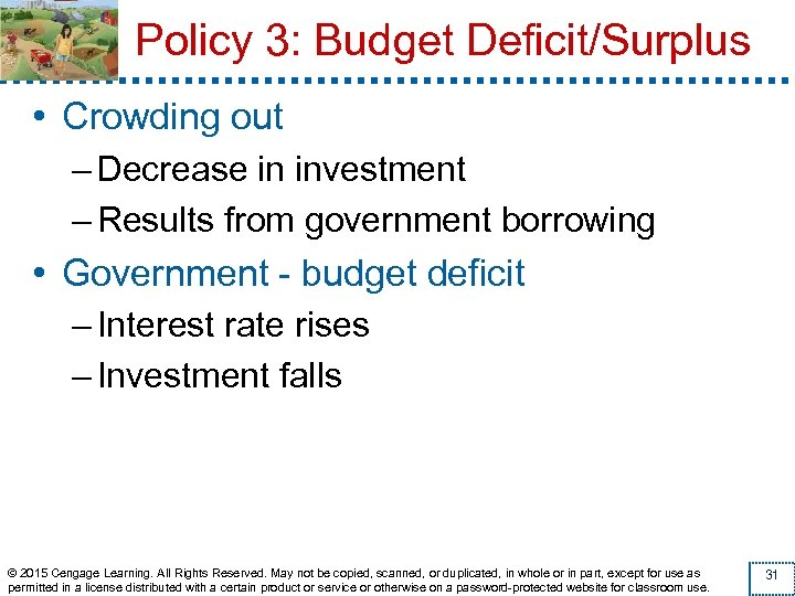 Policy 3: Budget Deficit/Surplus • Crowding out – Decrease in investment – Results from