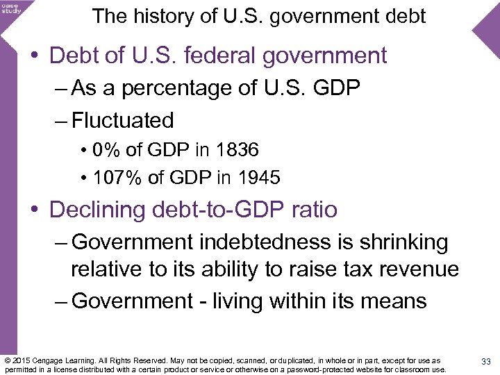 The history of U. S. government debt • Debt of U. S. federal government