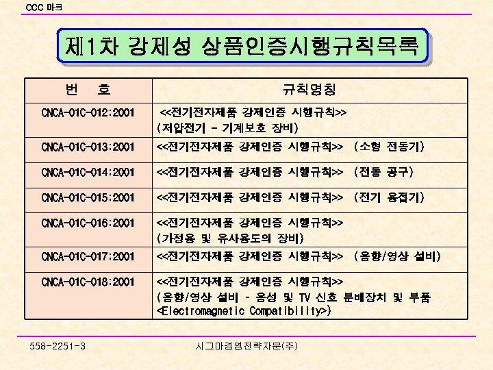 CCC 마크 제 1차 강제성 상품인증시행규칙목록 번 호 규칙명칭 CNCA-01 C-012: 2001 <<전기전자제품 강제인증