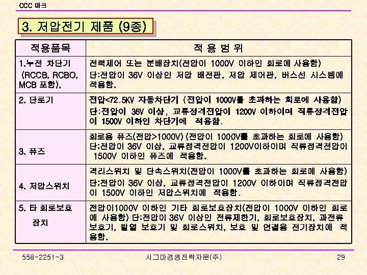 CCC 마크 3. 저압전기 제품 (9종) 적용품목 적용범위 1. 누전 차단기 (RCCB, RCBO, MCB