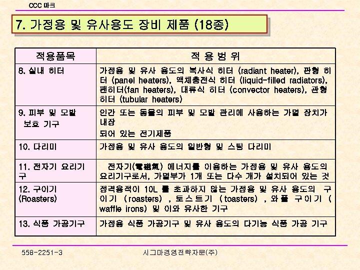 CCC 마크 7. 가정용 및 유사용도 장비 제품 (18종) 적용품목 적용범위 8. 실내 히터