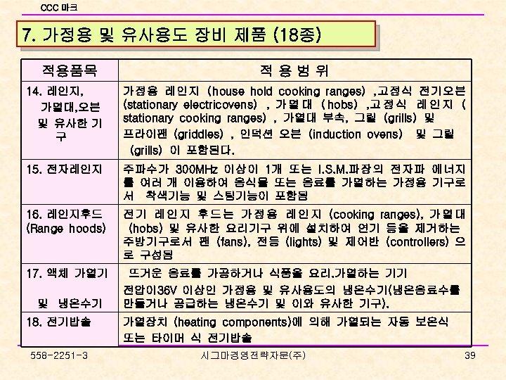 CCC 마크 7. 가정용 및 유사용도 장비 제품 (18종) 적용품목 적용범위 14. 레인지, 가열대,