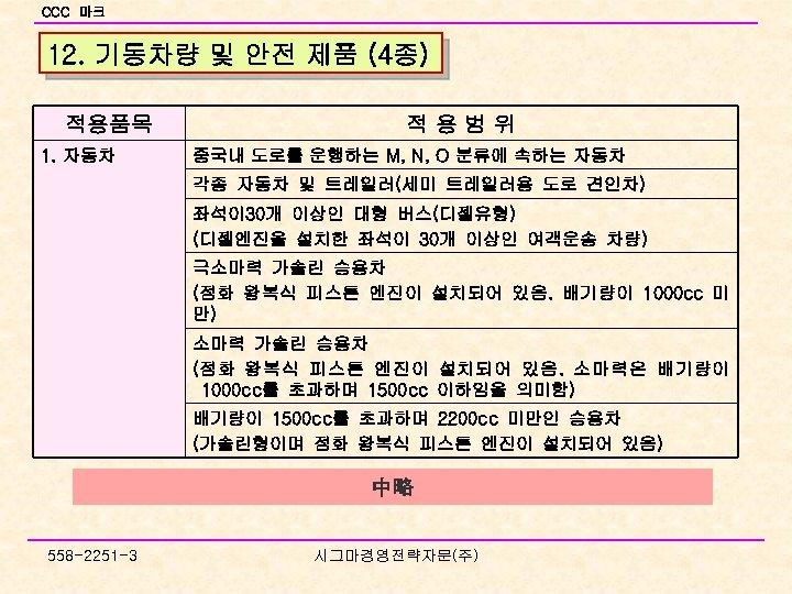 CCC 마크 12. 기동차량 및 안전 제품 (4종) 적용품목 1. 자동차 적용범위 중국내 도로를