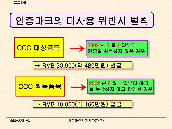 CCC 마크 인증마크의 미사용 위반시 벌칙 CCC 대상품목 → 2002 년 5 월 1