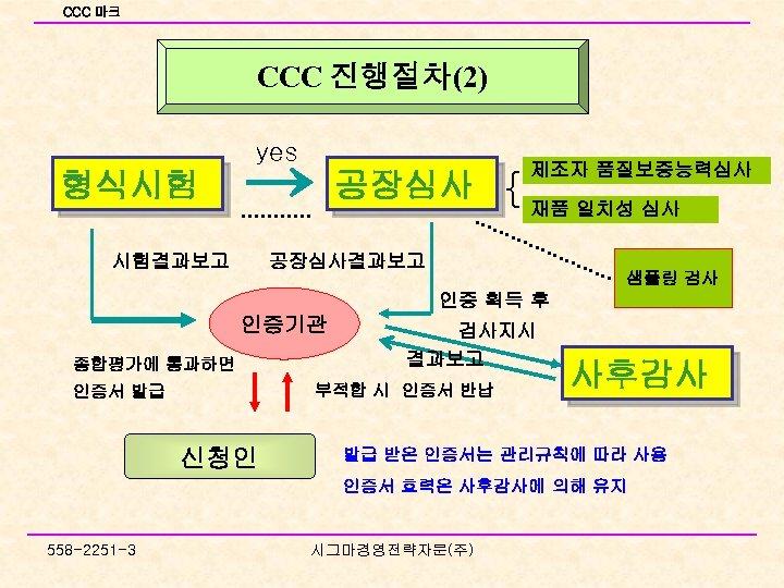 CCC 마크 CCC 진행절차(2) yes 형식시험 → 공장심사 시험결과보고 제조자 품질보증능력심사 { 재품 일치성