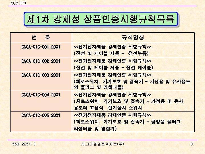 CCC 마크 제 1차 강제성 상품인증시행규칙목록 번 호 규칙명칭 CNCA-01 C-001: 2001 <<전기전자제품 강제인증