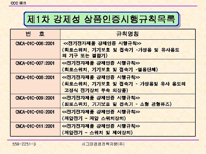 CCC 마크 제 1차 강제성 상품인증시행규칙목록 번 호 규칙명칭 CNCA-01 C-006: 2001 <<전기전자제품 강제인증
