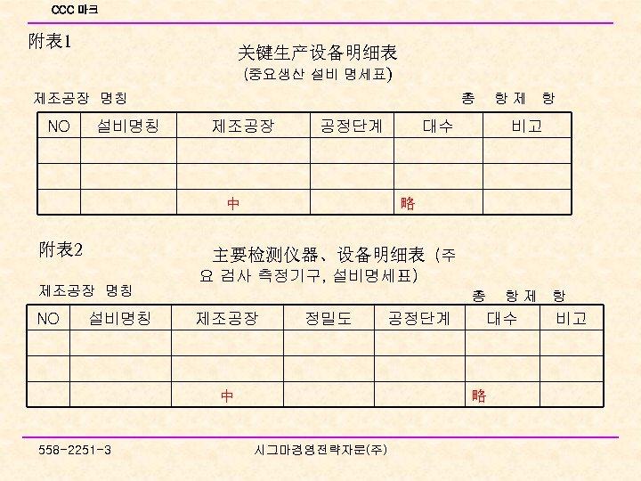 CCC 마크 附表 1 关键生产设备明细表 (중요생산 설비 명세표) 제조공장 명칭 NO 설비명칭 총 제조공장