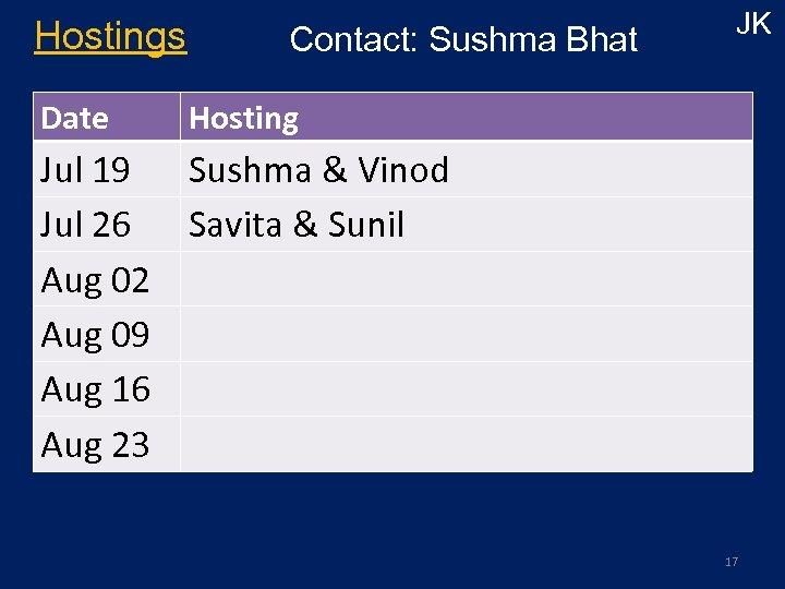 Hostings Date Contact: Sushma Bhat JK Hosting Jul 19 Sushma & Vinod Jul 26