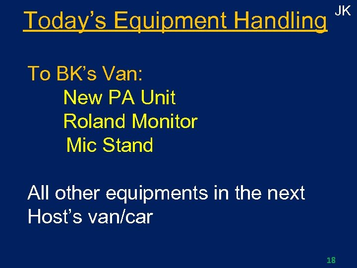 Today's Equipment Handling JK To BK's Van: New PA Unit Roland Monitor Mic Stand