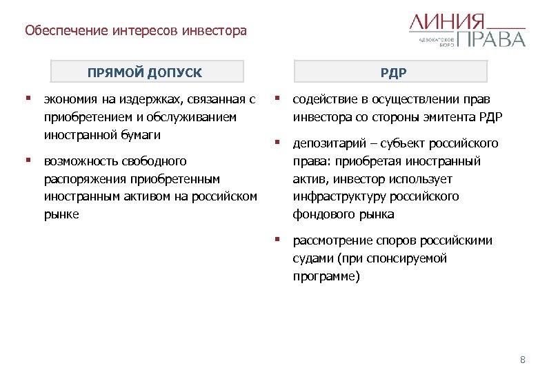 Обеспечение интересов инвестора ПРЯМОЙ ДОПУСК § экономия на издержках, связанная с приобретением и обслуживанием