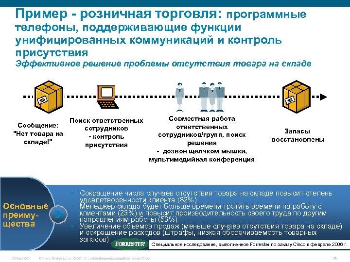 Пример - розничная торговля: программные телефоны, поддерживающие функции унифицированных коммуникаций и контроль присутствия Эффективное