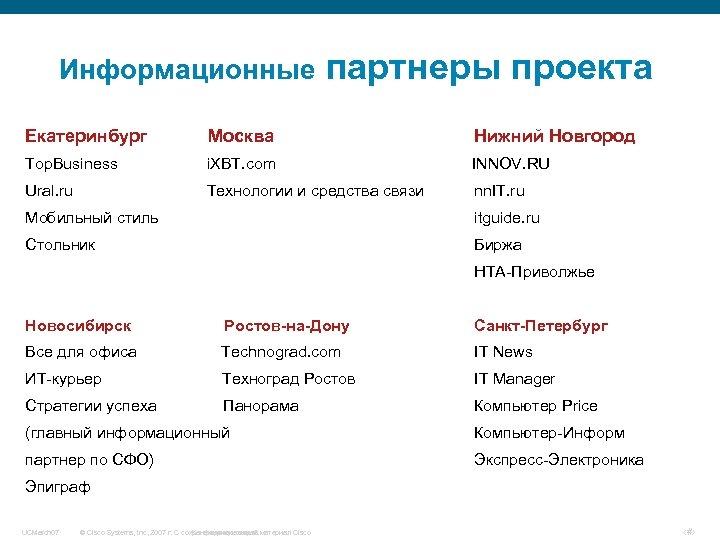 Информационные партнеры проекта Екатеринбург Москва Нижний Новгород Top. Business i. XBT. com INNOV. RU