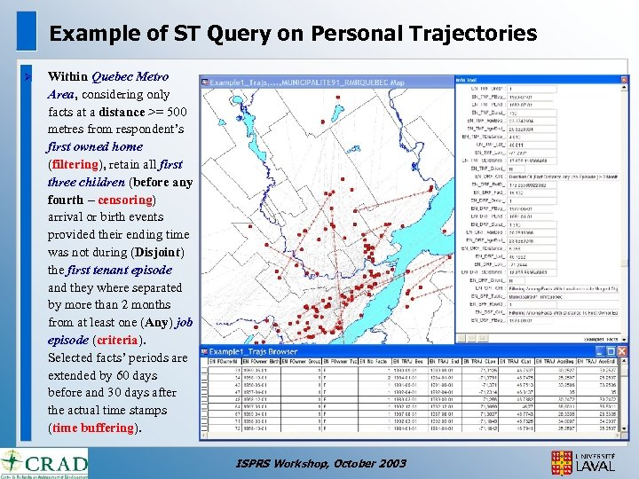 Example of ST Query on Personal Trajectories Ø Within Quebec Metro Area, considering only