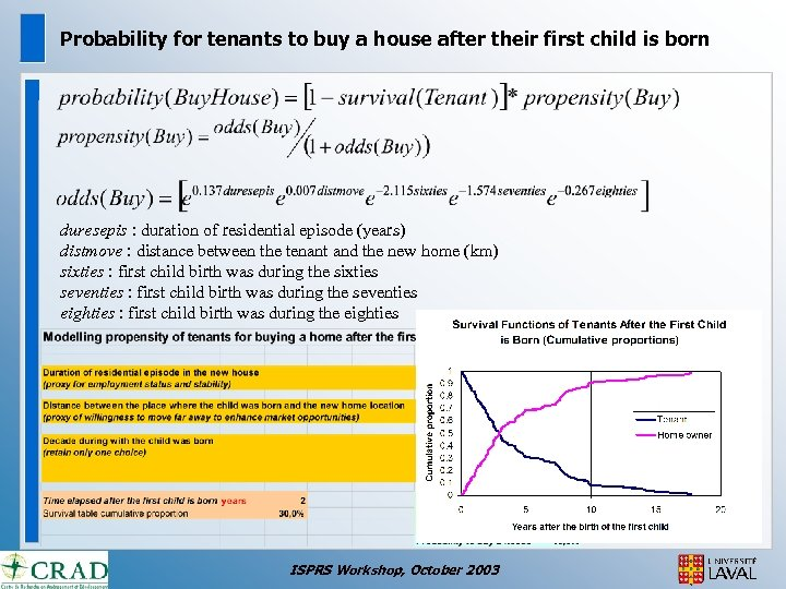 Probability for tenants to buy a house after their first child is born duresepis