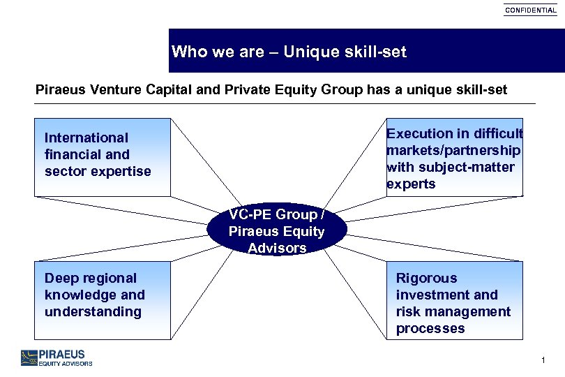CONFIDENTIAL Who we are – Unique skill-set Piraeus Venture Capital and Private Equity Group