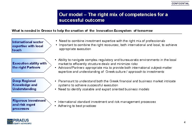 CONFIDENTIAL Our model – The right mix of competencies for a successful outcome What