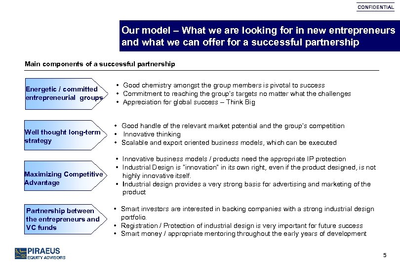 CONFIDENTIAL Our model – What we are looking for in new entrepreneurs and what