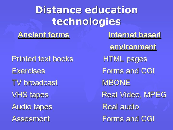 Distance education technologies Ancient forms Internet based environment Printed text books HTML pages Exercises