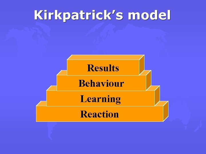 Kirkpatrick's model Results Behaviour Learning Reaction