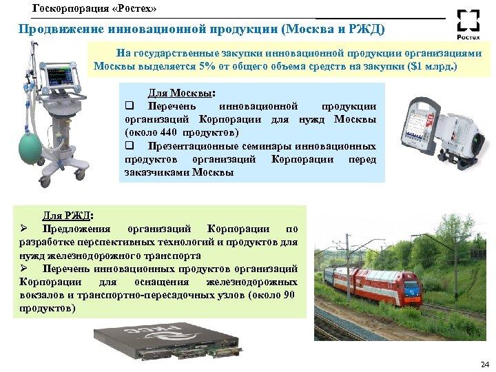 Госкорпорация «Ростех» Продвижение инновационной продукции (Москва и РЖД) На государственные закупки инновационной продукции организациями