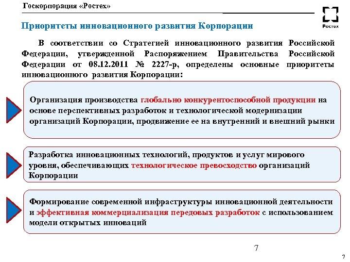 Госкорпорация «Ростех» Приоритеты инновационного развития Корпорации В соответствии со Стратегией инновационного развития Российской Федерации,