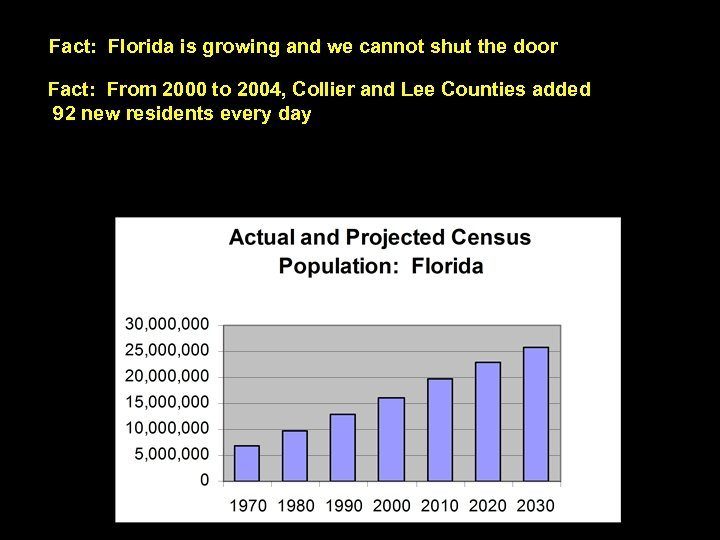 Fact: Florida is growing and we cannot shut the door Fact: From 2000 to