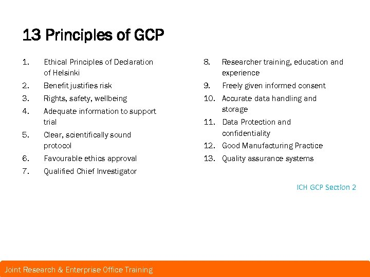 13 Principles of GCP 1. Ethical Principles of Declaration of Helsinki 8. Researcher training,