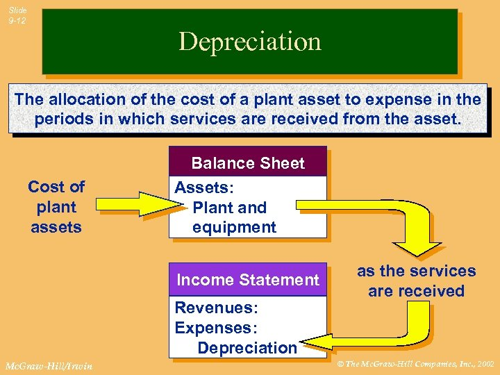 Slide 9 -12 Depreciation The allocation of the cost of a plant asset to