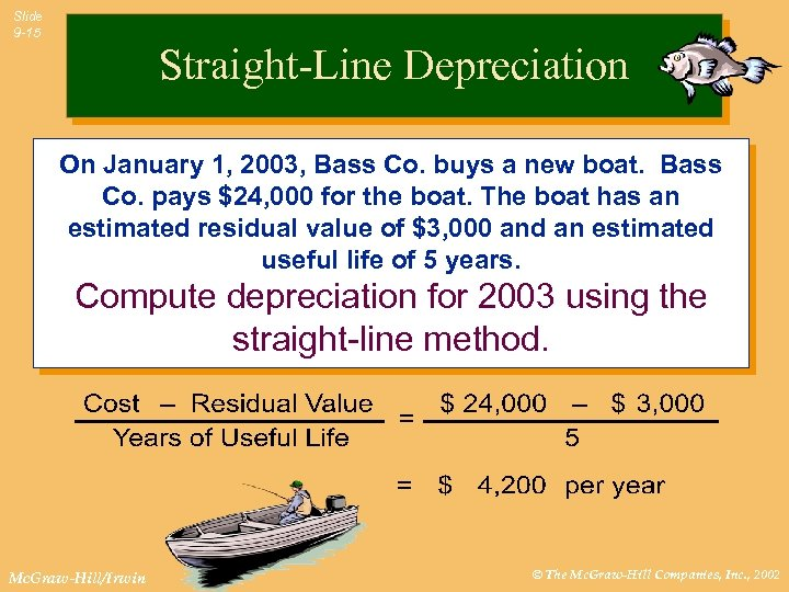 Slide 9 -15 Straight-Line Depreciation On January 1, 2003, Bass Co. buys a new
