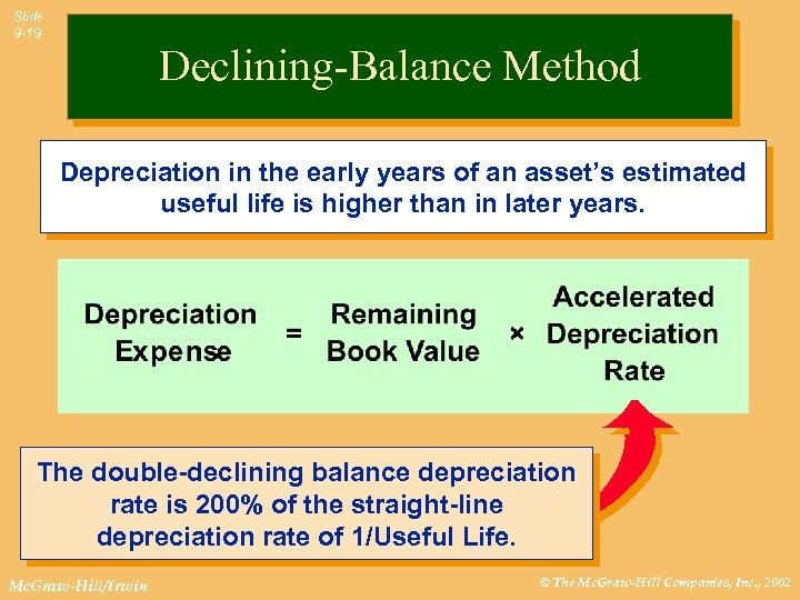 Slide 9 -19 Declining-Balance Method Depreciation in the early years of an asset's estimated