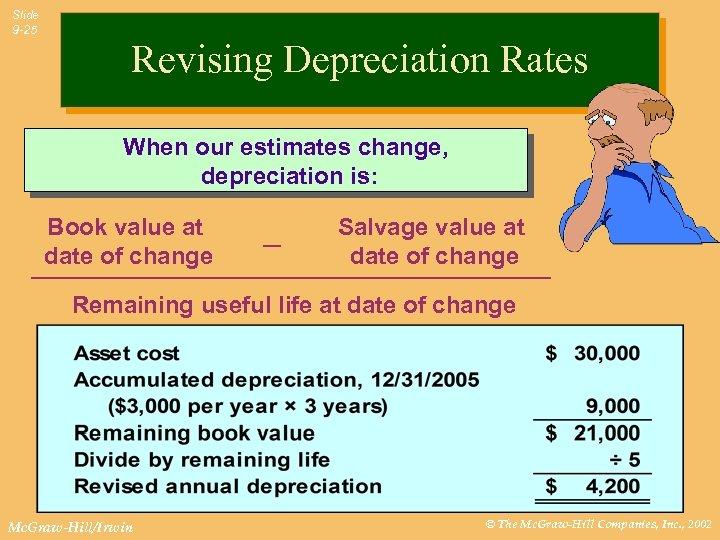 Slide 9 -25 Revising Depreciation Rates When our estimates change, depreciation is: Book value